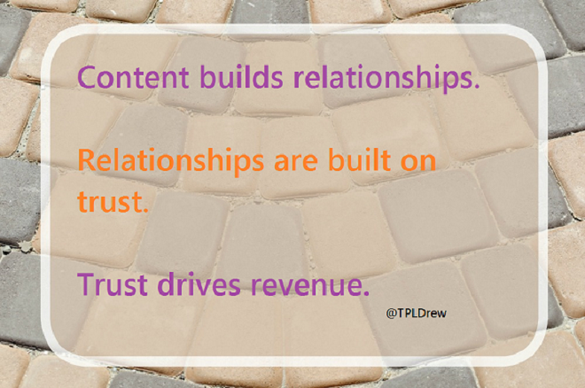 Content builds interaction with readers