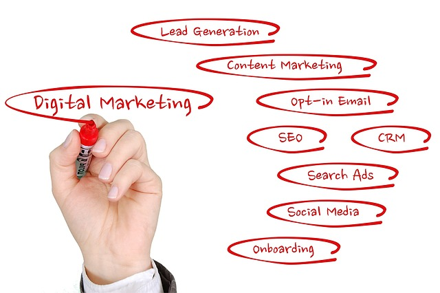 marketing small business online